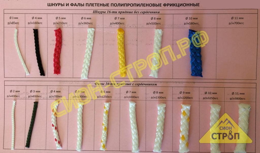 шнуры и валы плетёные полипропиленовые фрикционные