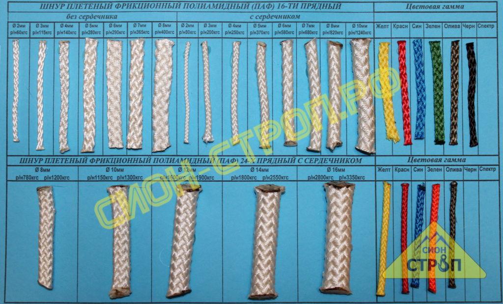 Фрикционные шнуры и фалы полиамидные